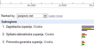 predsjednicki-izbori-2009-sites-thumb